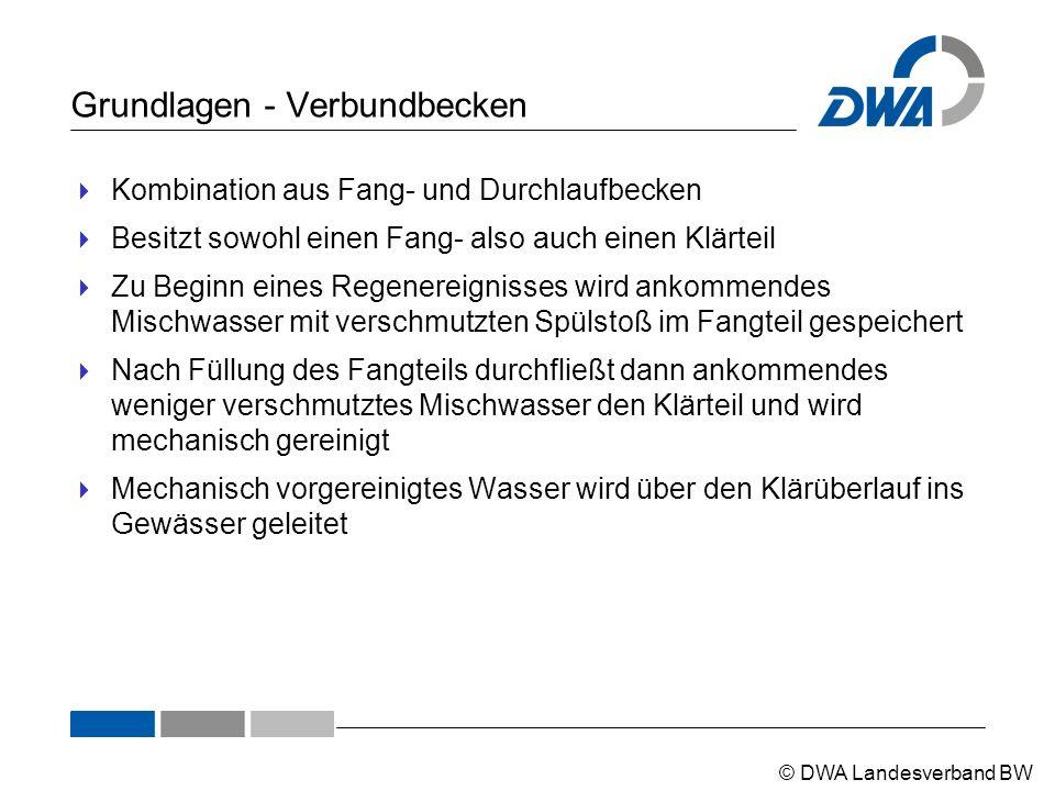 © DWA Landesverband BW Grundlagen - Verbundbecken  Kombination aus Fang- und Durchlaufbecken  Besitzt sowohl einen Fang- also auch einen Klärteil 