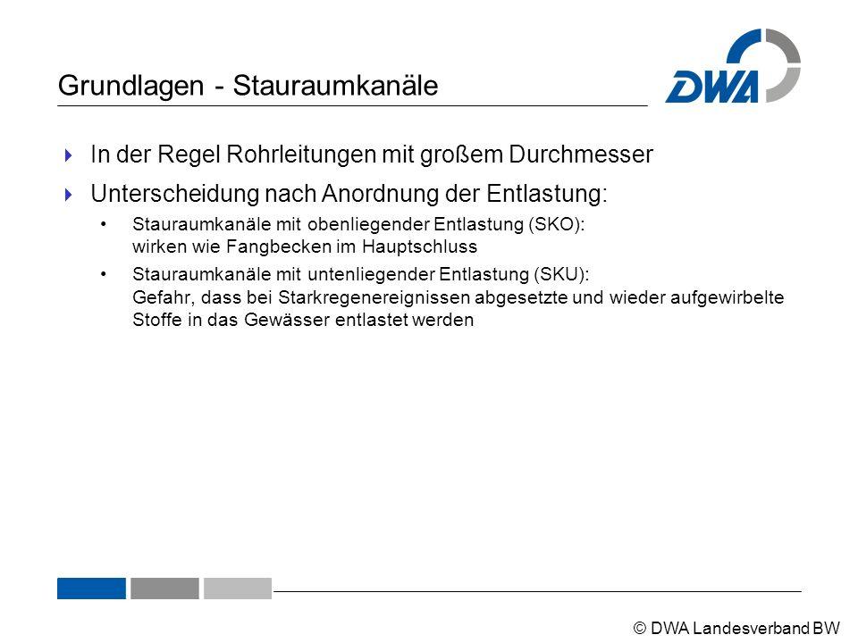© DWA Landesverband BW Grundlagen - Stauraumkanäle  In der Regel Rohrleitungen mit großem Durchmesser  Unterscheidung nach Anordnung der Entlastung: