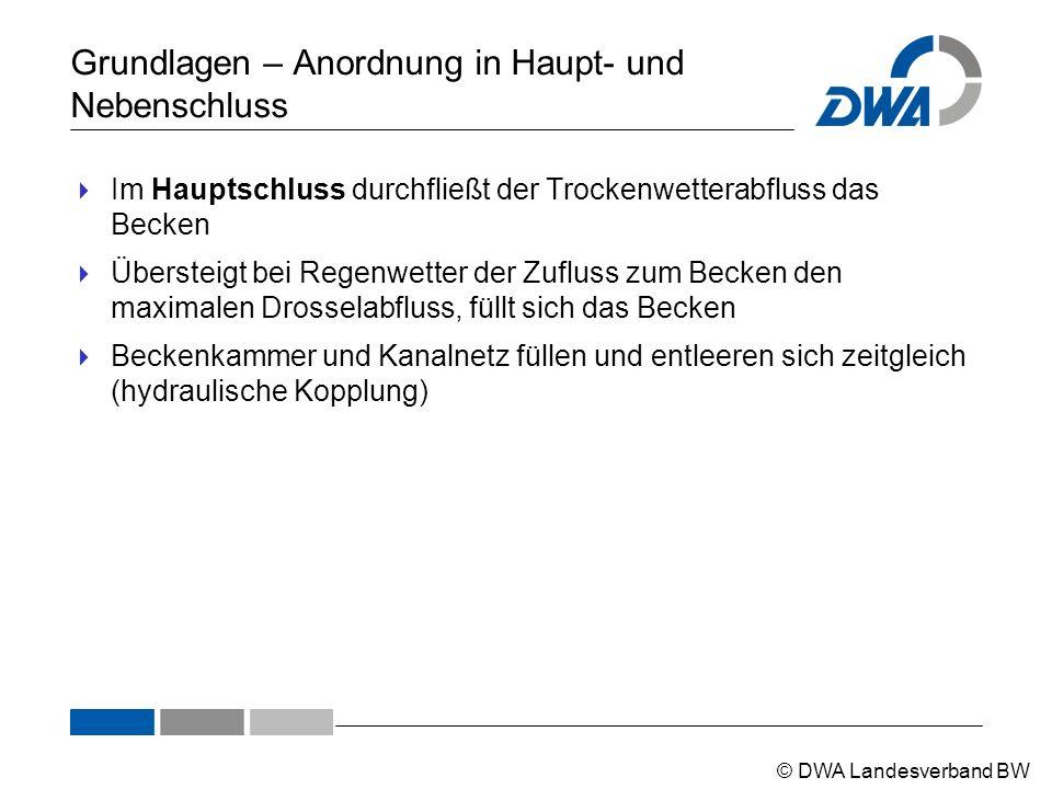 © DWA Landesverband BW Grundlagen – Anordnung in Haupt- und Nebenschluss  Im Hauptschluss durchfließt der Trockenwetterabfluss das Becken  Übersteig