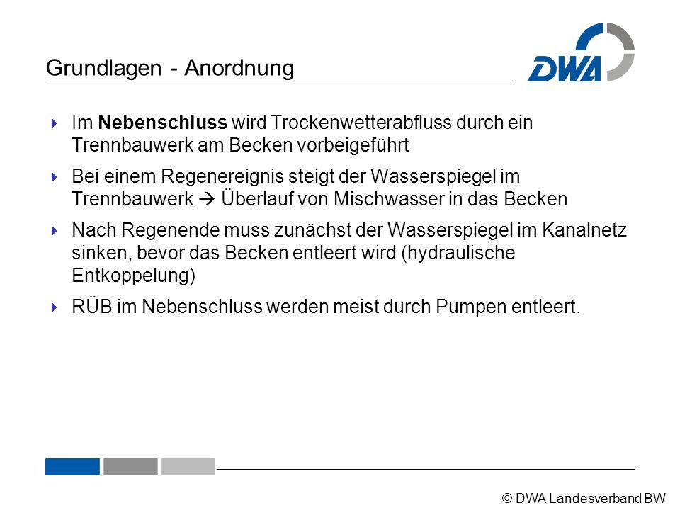 © DWA Landesverband BW Grundlagen - Anordnung  Im Nebenschluss wird Trockenwetterabfluss durch ein Trennbauwerk am Becken vorbeigeführt  Bei einem R