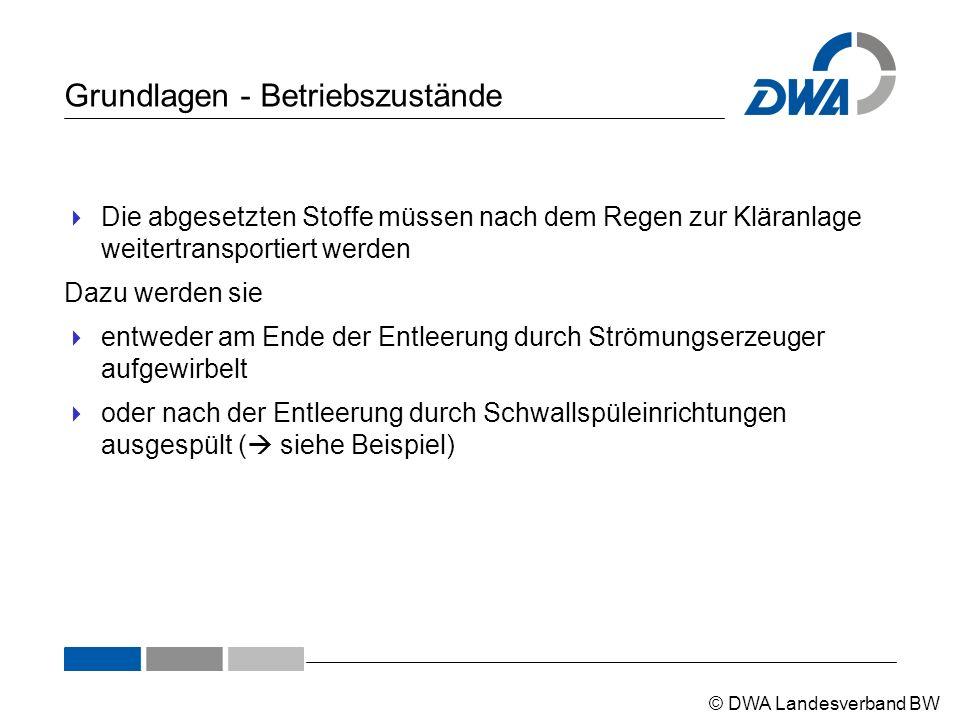 © DWA Landesverband BW Grundlagen - Betriebszustände  Die abgesetzten Stoffe müssen nach dem Regen zur Kläranlage weitertransportiert werden Dazu wer