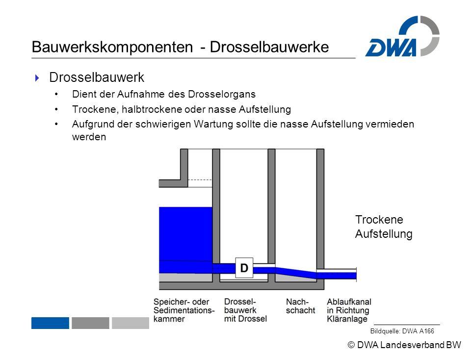 © DWA Landesverband BW Bauwerkskomponenten - Drosselbauwerke  Drosselbauwerk Dient der Aufnahme des Drosselorgans Trockene, halbtrockene oder nasse A