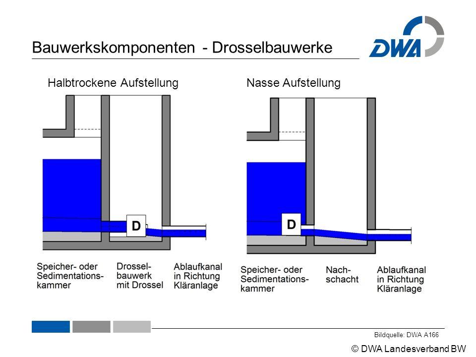 © DWA Landesverband BW Bauwerkskomponenten - Drosselbauwerke Bildquelle: DWA A166 Nasse AufstellungHalbtrockene Aufstellung