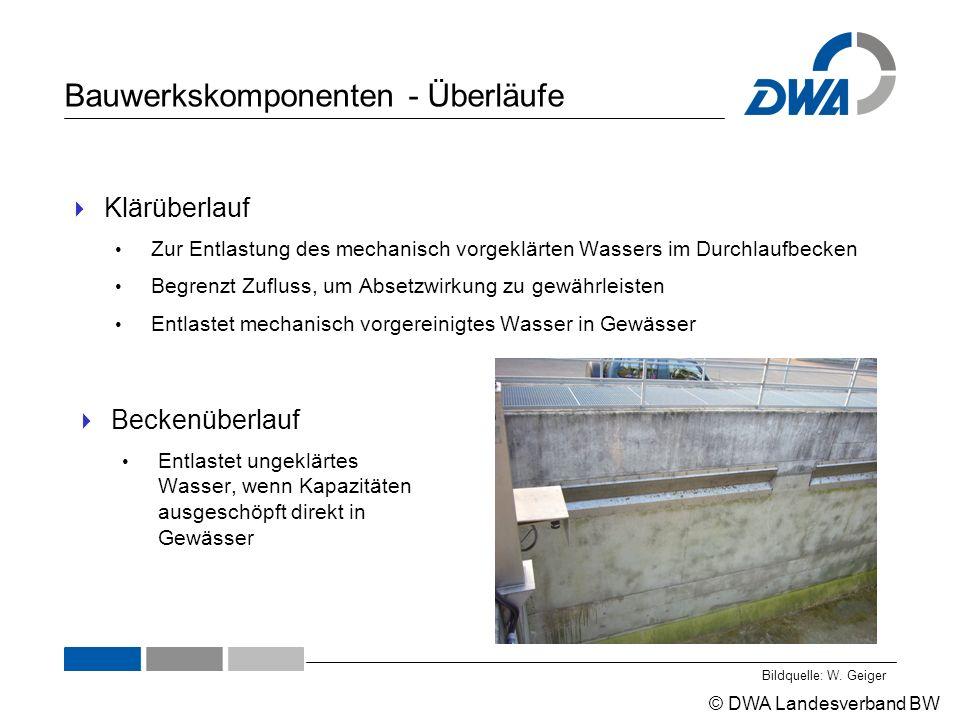 © DWA Landesverband BW Bauwerkskomponenten - Überläufe  Klärüberlauf Zur Entlastung des mechanisch vorgeklärten Wassers im Durchlaufbecken Begrenzt Zufluss, um Absetzwirkung zu gewährleisten Entlastet mechanisch vorgereinigtes Wasser in Gewässer Bildquelle: W.