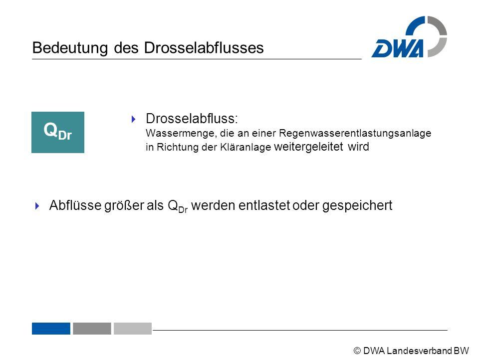 © DWA Landesverband BW Bedeutung des Drosselabflusses Q Dr  Drosselabfluss: Wassermenge, die an einer Regenwasserentlastungsanlage in Richtung der Kl