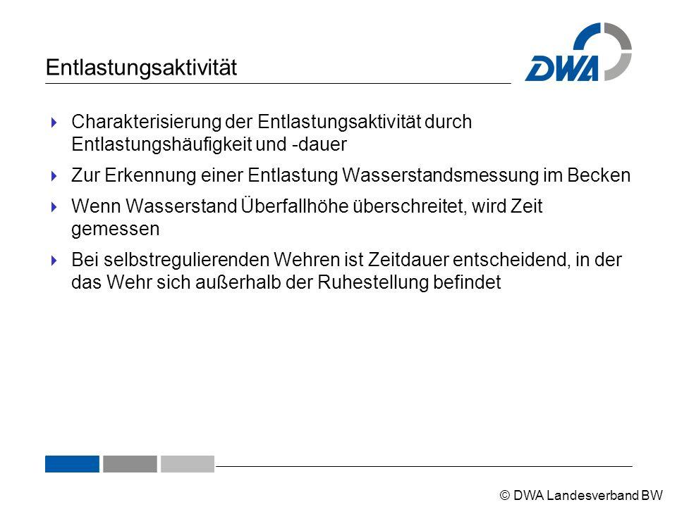© DWA Landesverband BW Entlastungsaktivität  Charakterisierung der Entlastungsaktivität durch Entlastungshäufigkeit und -dauer  Zur Erkennung einer