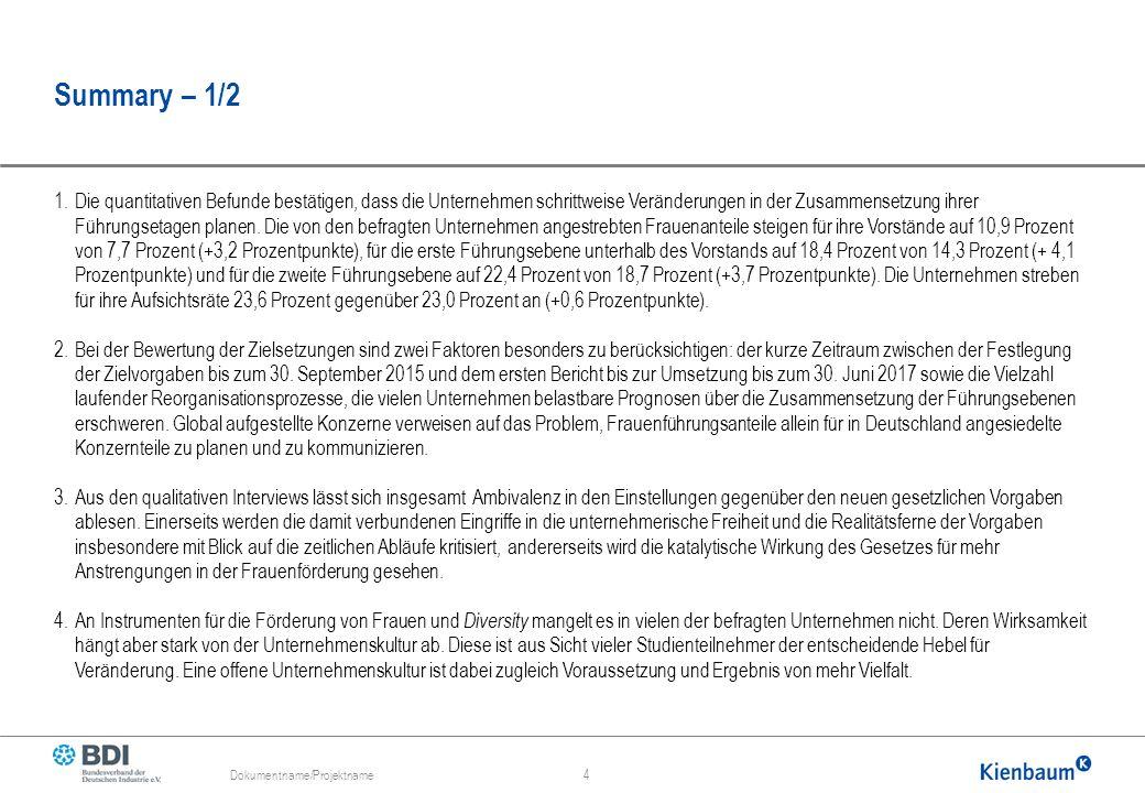 Summary – 2/2 Dokumentname/Projektname 5 4.Die Rollenzuweisungen und stereotypen Bilder von Führung spielen eine große Rolle: Nicht selten herrschen immer noch – und darin sehen einige der befragten Unternehmen ein spezifisch deutsches Phänomen – traditionelle Vorstellungen davon, wie Führung im wahrsten Sinne des Wortes auszusehen hat.