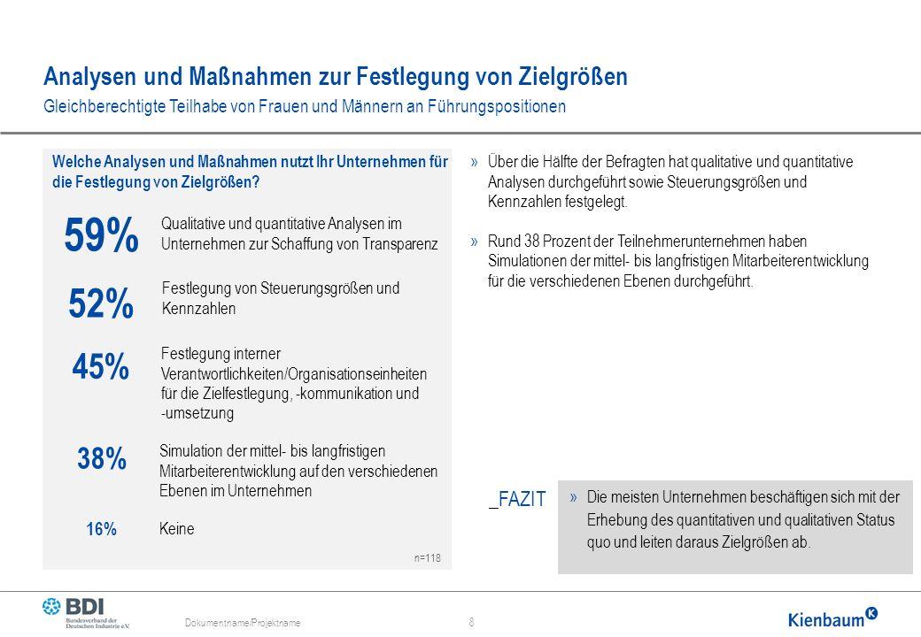 Studienteilnehmer Dokumentname/Projektname 19 Die Studie Unternehmensgröße Rechtsform Branche Mitbestimmung janein