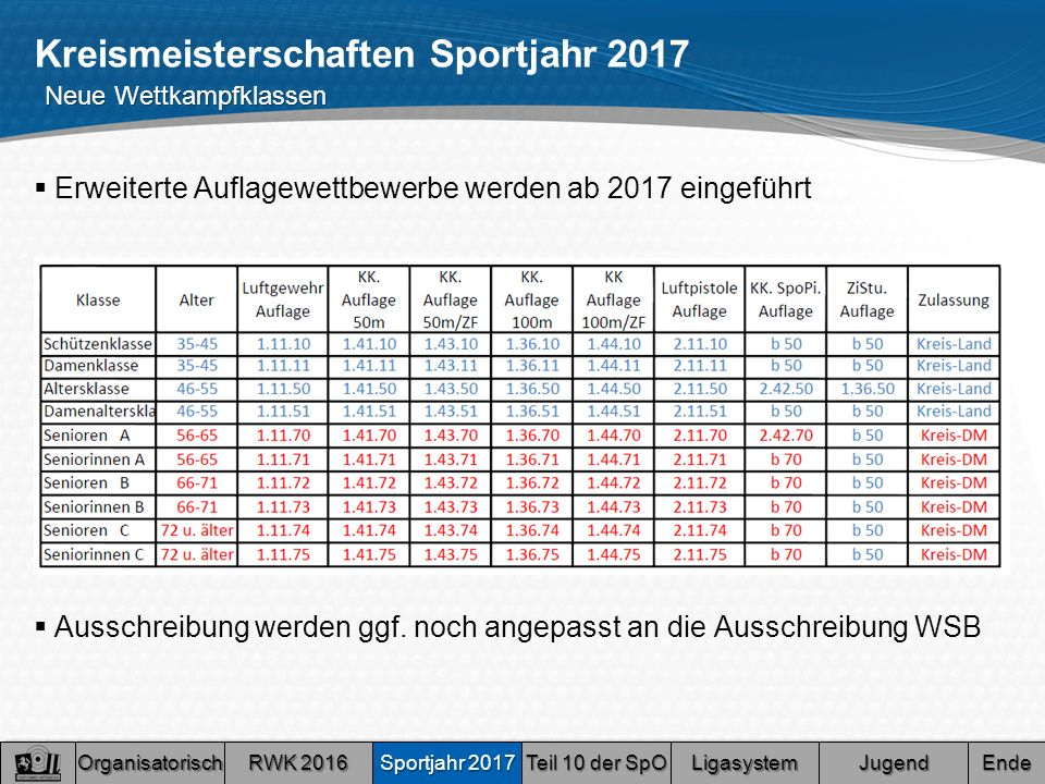 Kreismeisterschaften Sportjahr 2017  Erweiterte Auflagewettbewerbe werden ab 2017 eingeführt  Ausschreibung werden ggf.