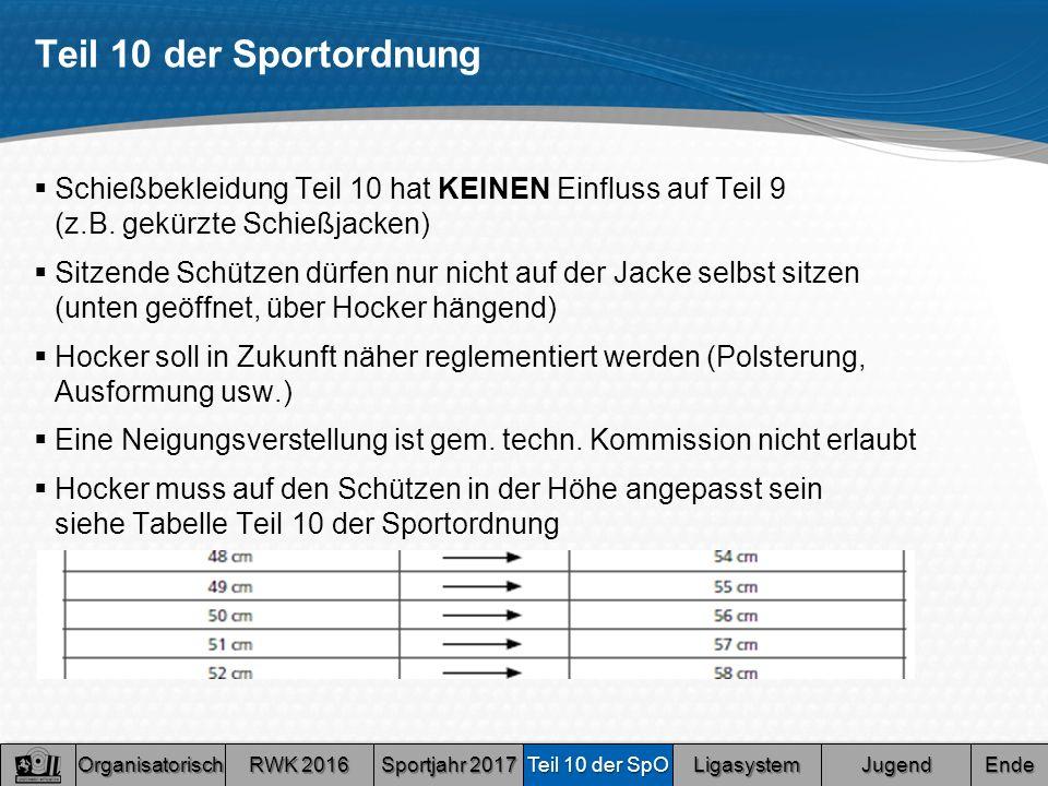 Teil 10 der Sportordnung Organisatorisch RWK 2016 RWK 2016 RWK 2016 RWK 2016 Sportjahr 2017 Sportjahr 2017 Sportjahr 2017 Sportjahr 2017 Teil 10 der SpO Teil 10 der SpO Teil 10 der SpO Teil 10 der SpO Ligasystem Jugend Ende  Schießbekleidung Teil 10 hat KEINEN Einfluss auf Teil 9 (z.B.