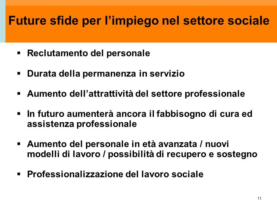 11 Future sfide per l'impiego nel settore sociale  Reclutamento del personale  Durata della permanenza in servizio  Aumento dell'attrattività del s