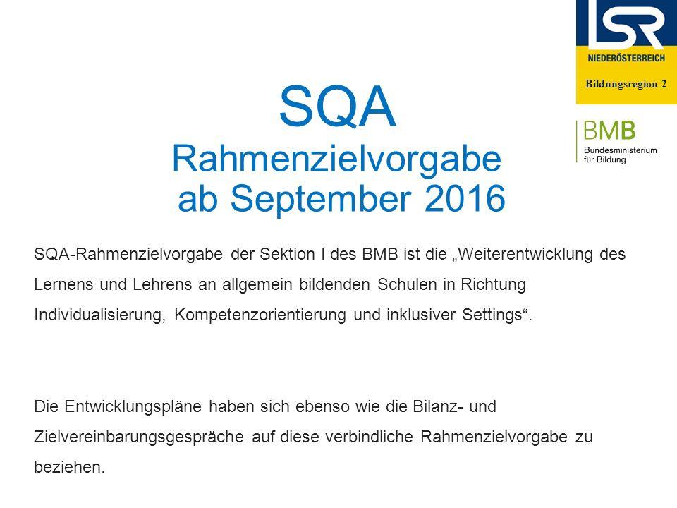"""SQA Rahmenzielvorgabe ab September 2016 SQA-Rahmenzielvorgabe der Sektion I des BMB ist die """"Weiterentwicklung des Lernens und Lehrens an allgemein bildenden Schulen in Richtung Individualisierung, Kompetenzorientierung und inklusiver Settings ."""