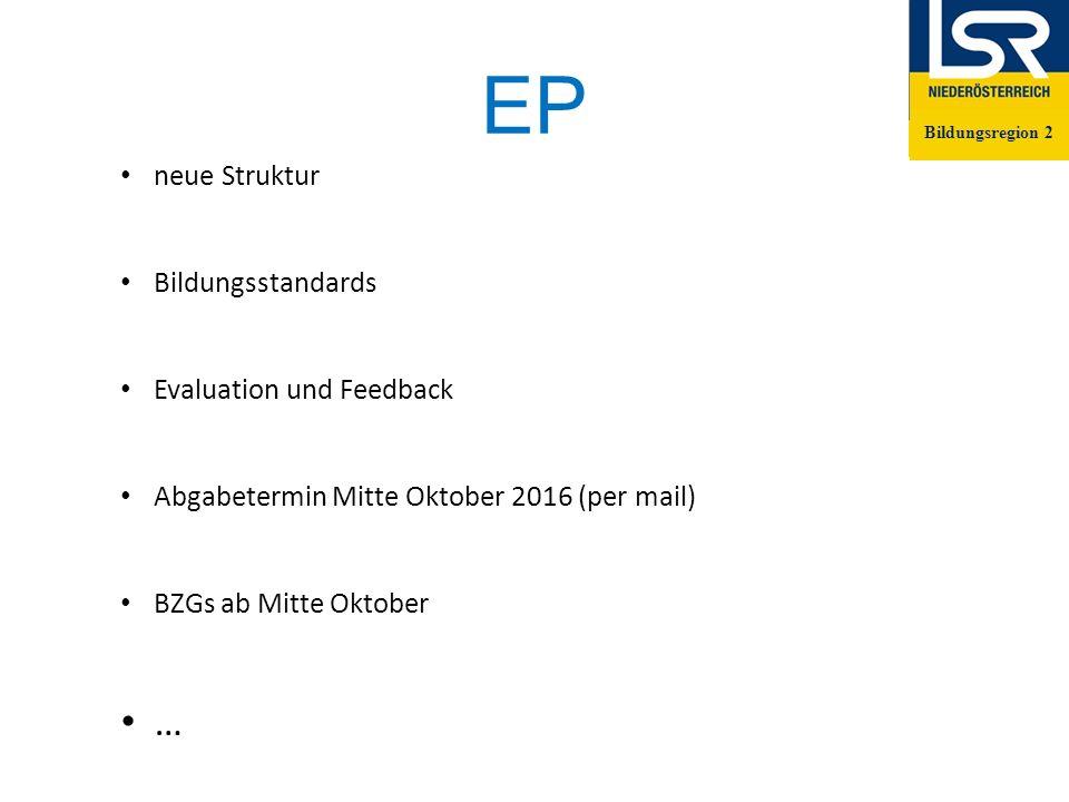 EP Bildungsregion 2 neue Struktur Bildungsstandards Evaluation und Feedback Abgabetermin Mitte Oktober 2016 (per mail) BZGs ab Mitte Oktober … Bildungsregion 2