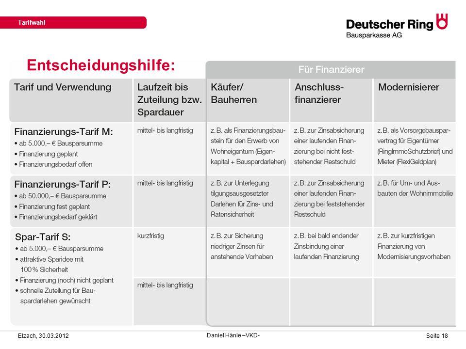 Entscheidungshilfe: Tarifwahl Elzach, 30.03.2012 Seite 18 Daniel Hänle –VKD-