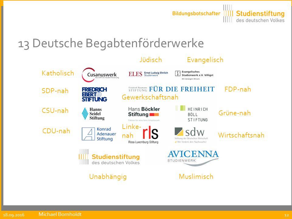 13 Deutsche Begabtenförderwerke 18.09.2016 Michael Bornholdt 12 Katholisch CSU-nah CDU-nah Unabhängig JüdischEvangelisch FDP-nah Gewerkschaftsnah Grün