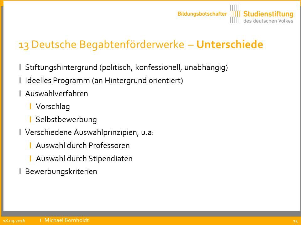 13 Deutsche Begabtenförderwerke – Unterschiede ı Stiftungshintergrund (politisch, konfessionell, unabhängig) ı Ideelles Programm (an Hintergrund orien