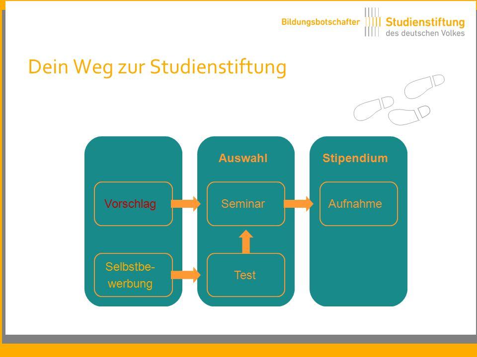 8 Auswahl Stipendium Vorschlag Selbstbe- werbung Seminar Test Aufnahme Dein Weg zur Studienstiftung