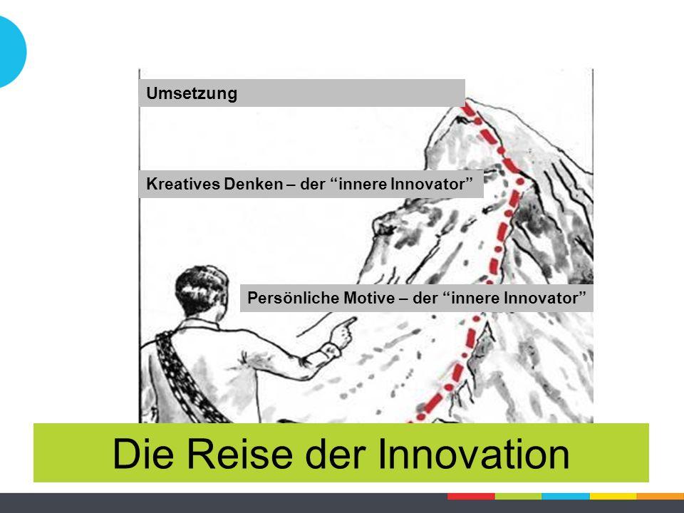 """Kreatives Denken – der """"innere Innovator"""" Persönliche Motive – der """"innere Innovator"""" Umsetzung Die Reise der Innovation"""