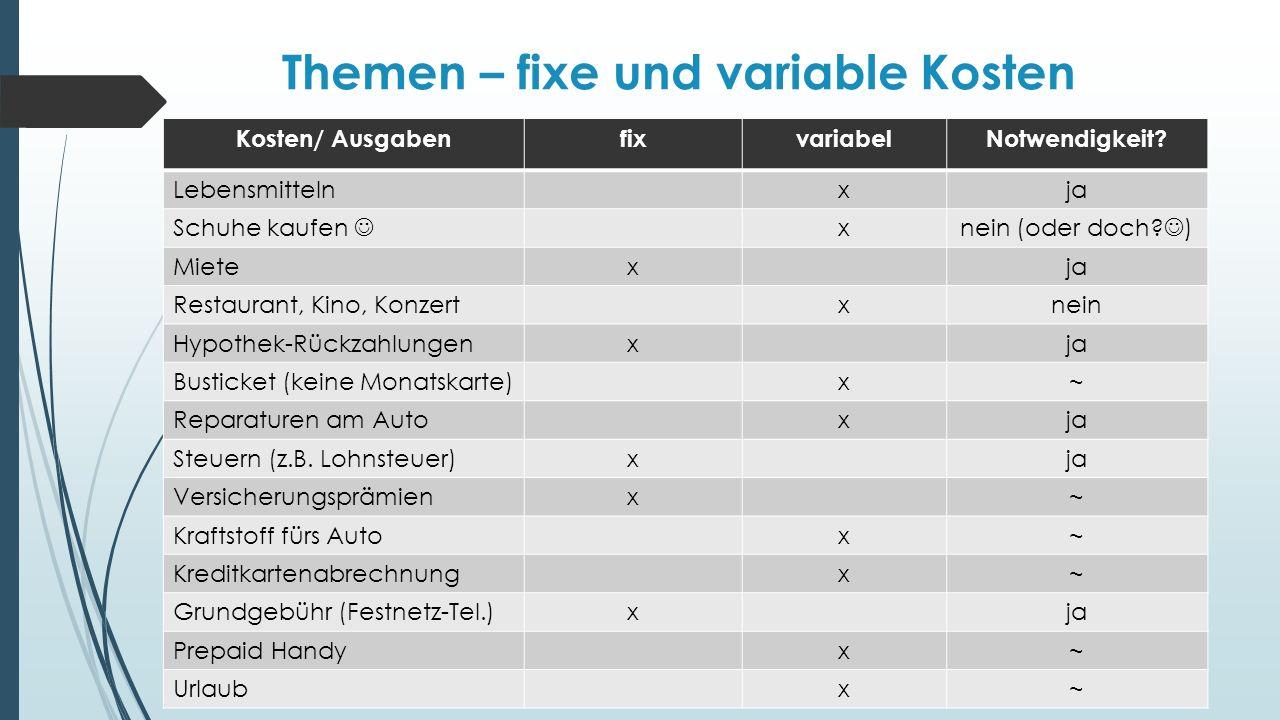 Themen – fixe und variable Kosten Kosten/ AusgabenfixvariabelNotwendigkeit.