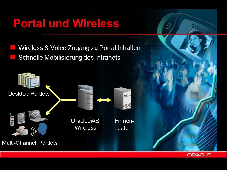 Oracle9iAS Wireless Oracle9iAS Wireless Multi-Channel Portlets Oracle9iAS Portal und Wireless n Wireless & Voice Zugang zu Portal Inhalten n Schnelle