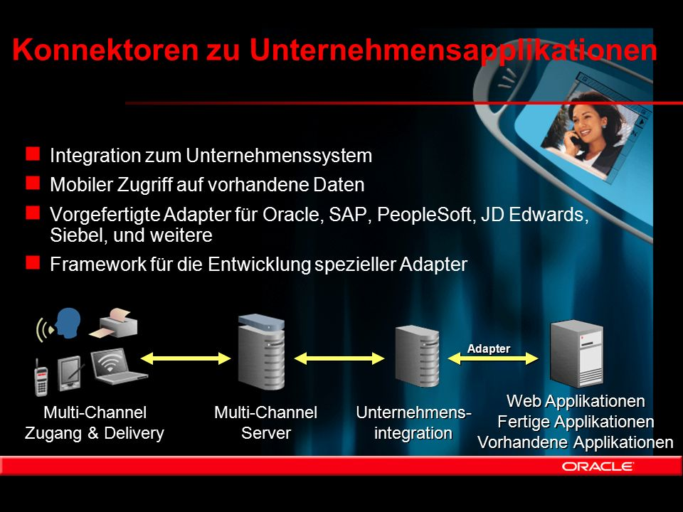 Konnektoren zu Unternehmensapplikationen n Integration zum Unternehmenssystem n Mobiler Zugriff auf vorhandene Daten n Vorgefertigte Adapter für Oracl