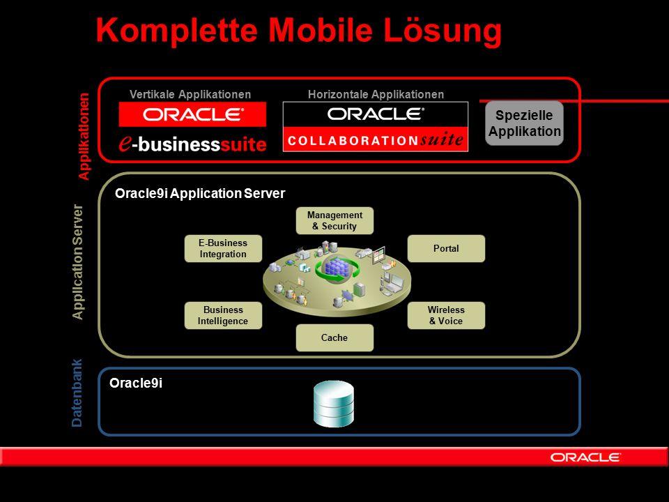 Komplette Mobile Lösung Oracle9i Application Server Datenbank Application Server Spezielle Applikation Oracle9i Business Intelligence Portal Wireless