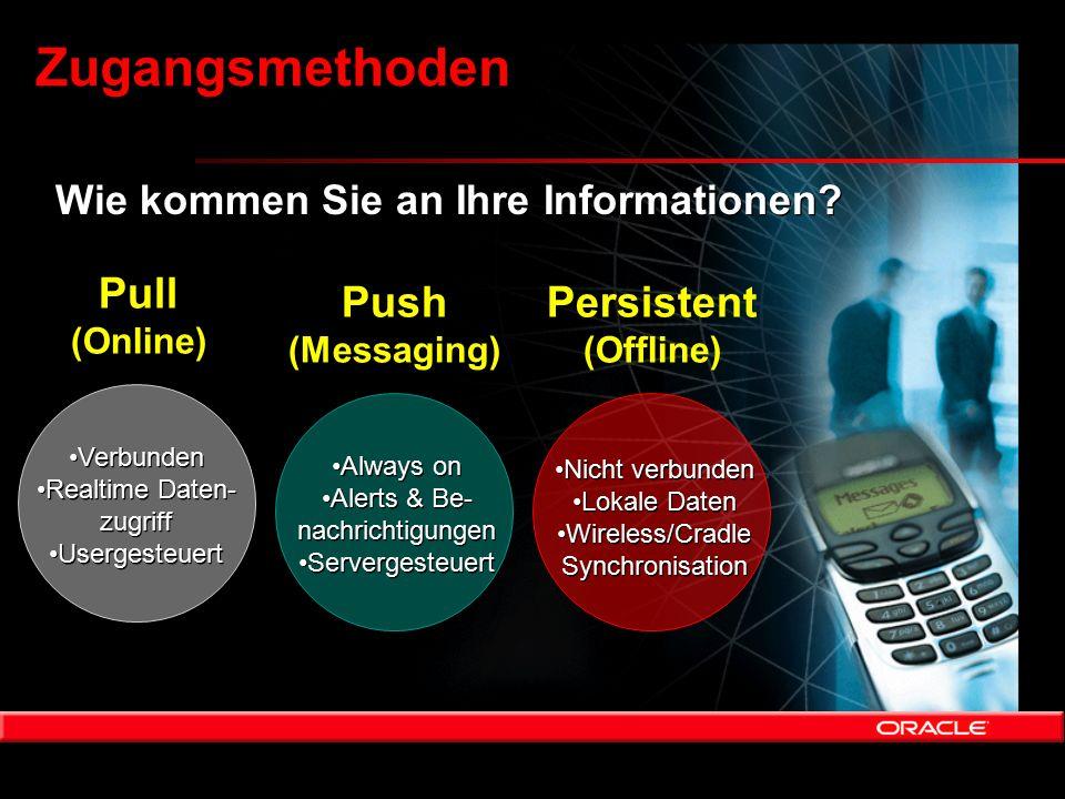 Zugangsmethoden Pull (Online) Verbunden Realtime Daten- zugriff Usergesteuert Verbunden Realtime Daten- zugriff Usergesteuert Push (Messaging) Always