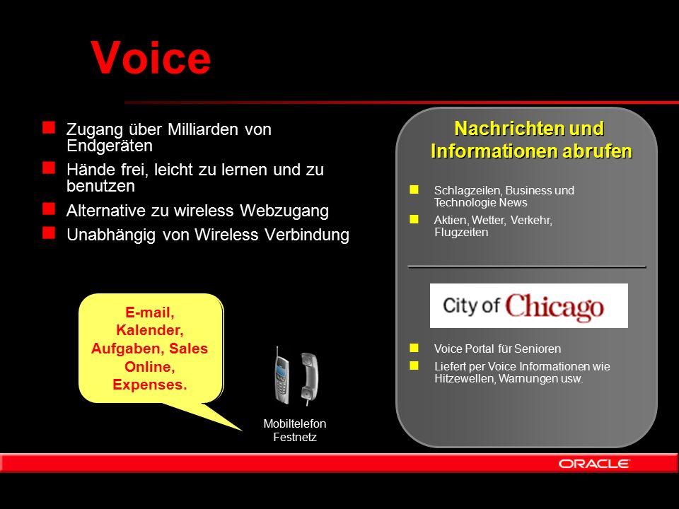 Voice n Zugang über Milliarden von Endgeräten n Hände frei, leicht zu lernen und zu benutzen n Alternative zu wireless Webzugang n Unabhängig von Wire