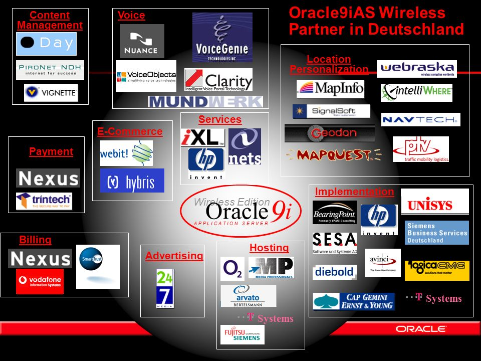 Oracle9iAS Wireless Partner in Deutschland Wireless Edition A P P L I C A T I O N S E R V E R i 9 Oracle Payment Billing Voice E-Commerce Location Personalization Services Implementation Advertising Hosting Content Management Systems Partner