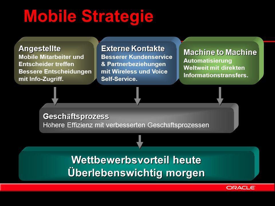Mobile Strategie Angestellte Mobile Mitarbeiter und Entscheider treffen Bessere Entscheidungen mit Info-Zugriff. Externe Kontakte Besserer Kundenservi