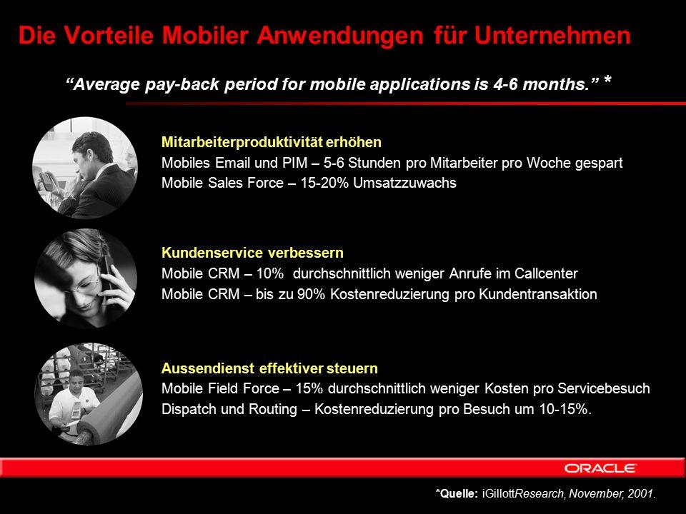 Die Vorteile Mobiler Anwendungen für Unternehmen Mitarbeiterproduktivität erhöhen Mobiles Email und PIM – 5-6 Stunden pro Mitarbeiter pro Woche gespar
