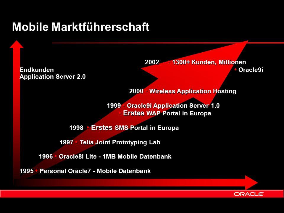 2002 1300+ Kunden, Millionen Endkunden Oracle9i Application Server 2.0 2000 Wireless Application Hosting 1999 Oracle9i Application Server 1.0 Erstes W