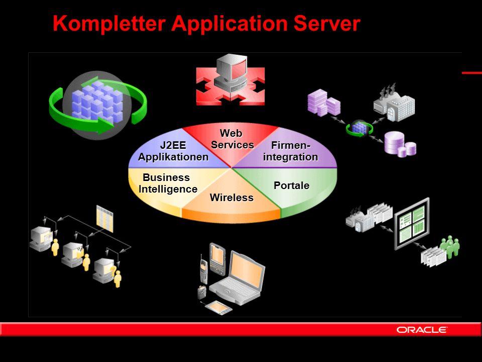 Portale WebServices Wireless Firmen- integration J2EEApplikationen BusinessIntelligence Kompletter Application Server