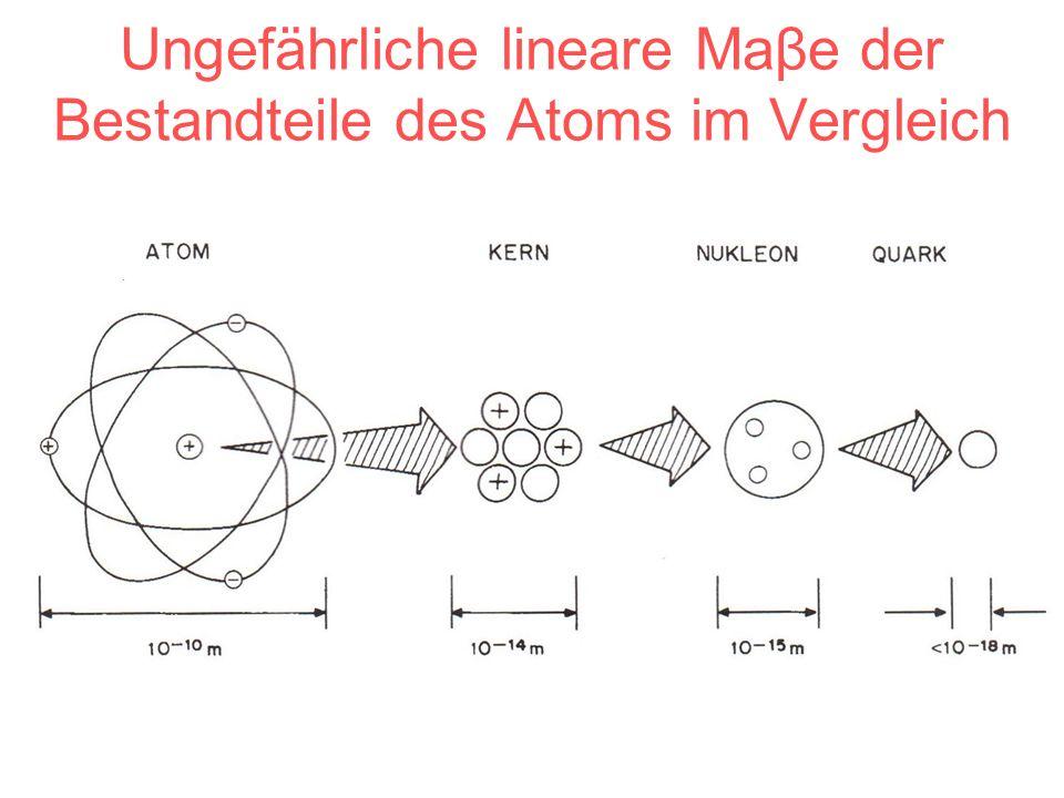 Ungefährliche lineare Maβe der Bestandteile des Atoms im Vergleich