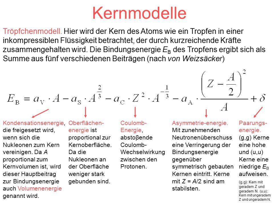 Kernmodelle Tröpfchenmodell.