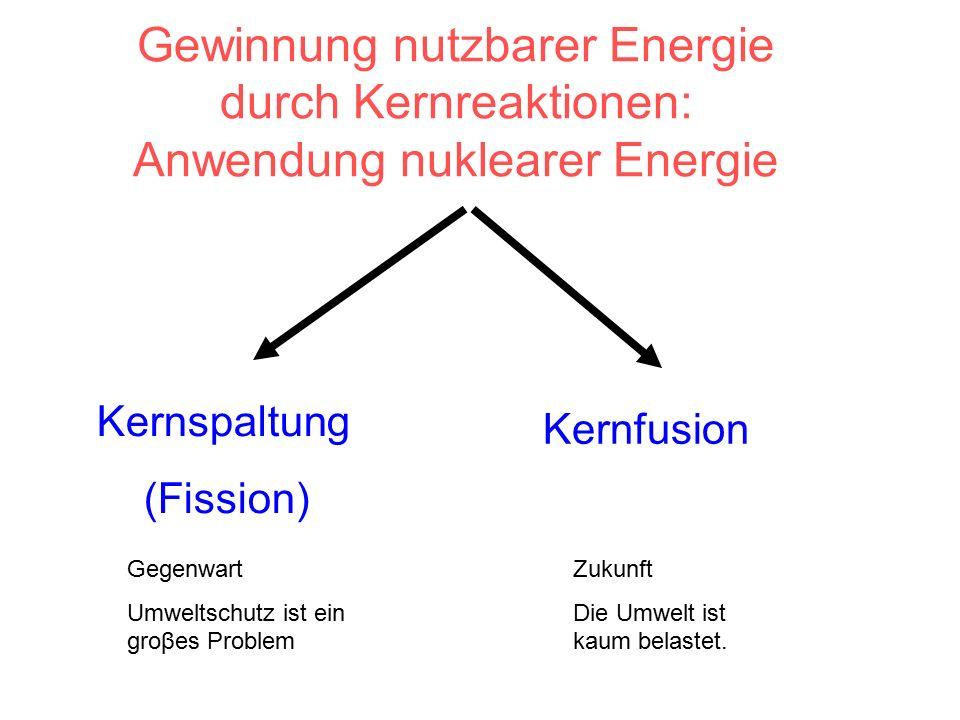 Gewinnung nutzbarer Energie durch Kernreaktionen: Anwendung nuklearer Energie Kernspaltung (Fission) Kernfusion Gegenwart Umweltschutz ist ein groβes Problem Zukunft Die Umwelt ist kaum belastet.