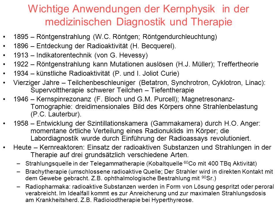 Wichtige Anwendungen der Kernphysik in der medizinischen Diagnostik und Therapie 1895 – Röntgenstrahlung (W.C.