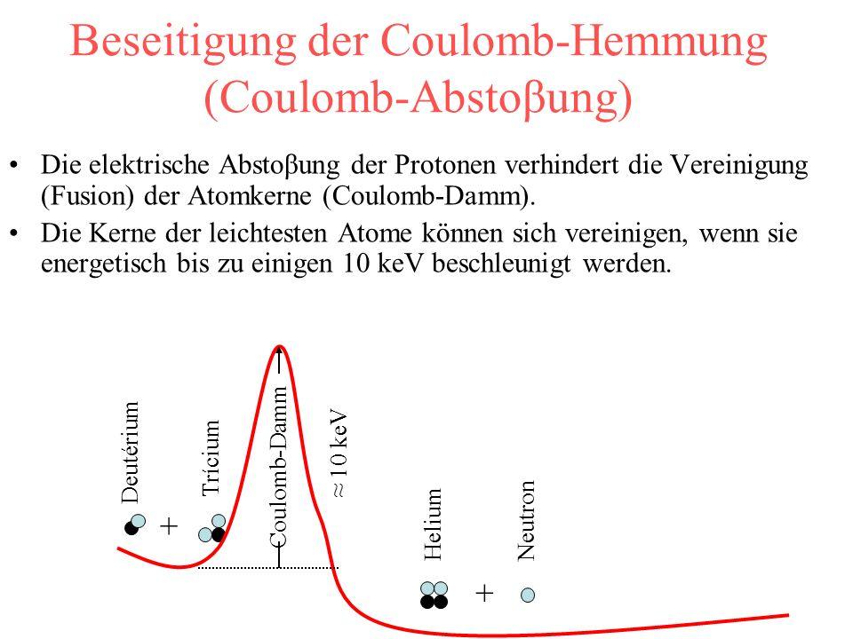 Beseitigung der Coulomb-Hemmung (Coulomb-Abstoβung) Die elektrische Abstoβung der Protonen verhindert die Vereinigung (Fusion) der Atomkerne (Coulomb-Damm).