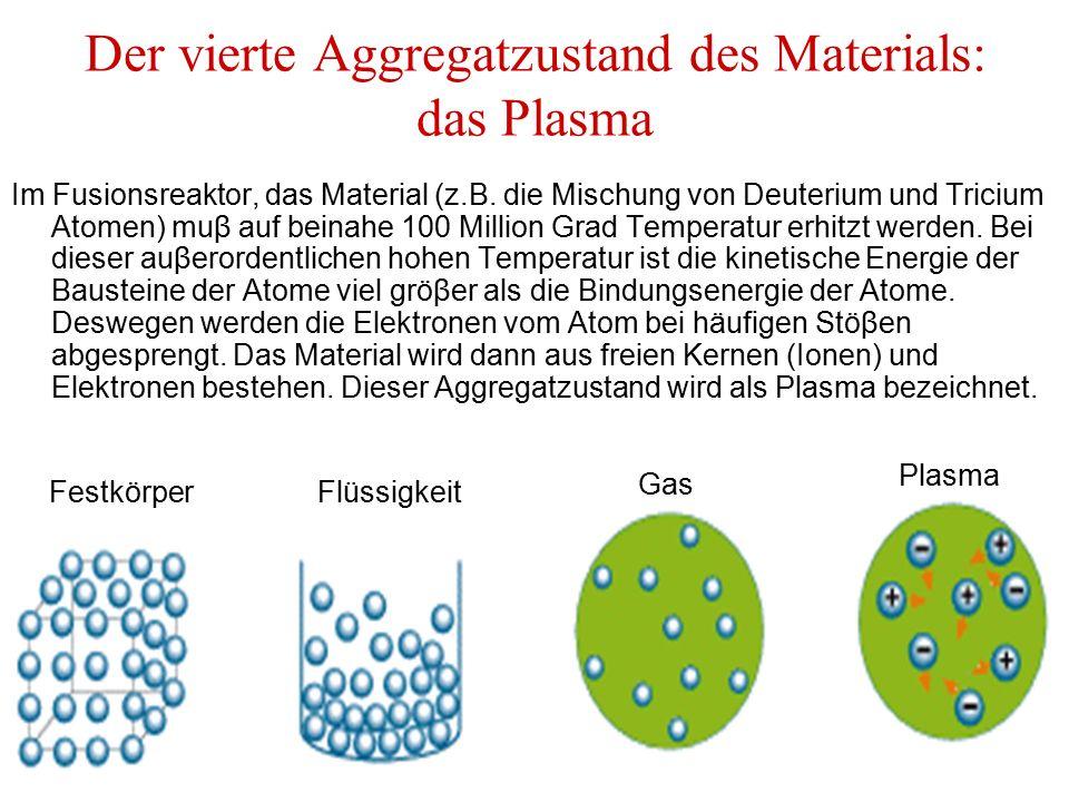 Der vierte Aggregatzustand des Materials: das Plasma Im Fusionsreaktor, das Material (z.B.