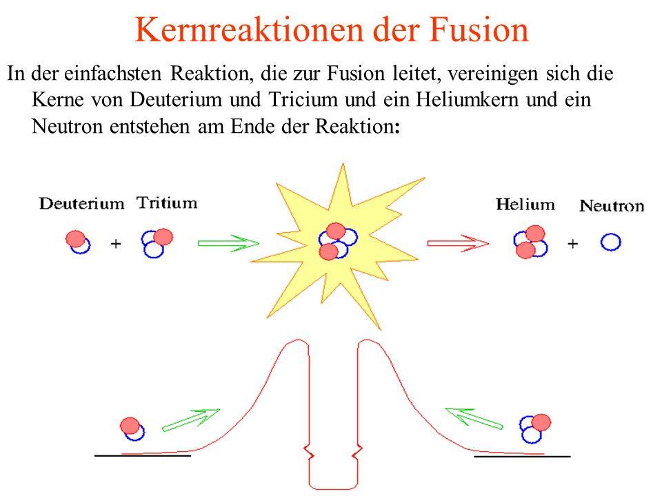 Kernreaktionen der Fusion In der einfachsten Reaktion, die zur Fusion leitet, vereinigen sich die Kerne von Deuterium und Tricium und ein Heliumkern und ein Neutron entstehen am Ende der Reaktion: