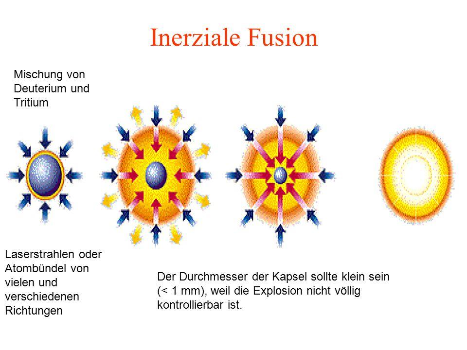 Inerziale Fusion Mischung von Deuterium und Tritium Laserstrahlen oder Atombündel von vielen und verschiedenen Richtungen Der Durchmesser der Kapsel sollte klein sein (< 1 mm), weil die Explosion nicht völlig kontrollierbar ist.