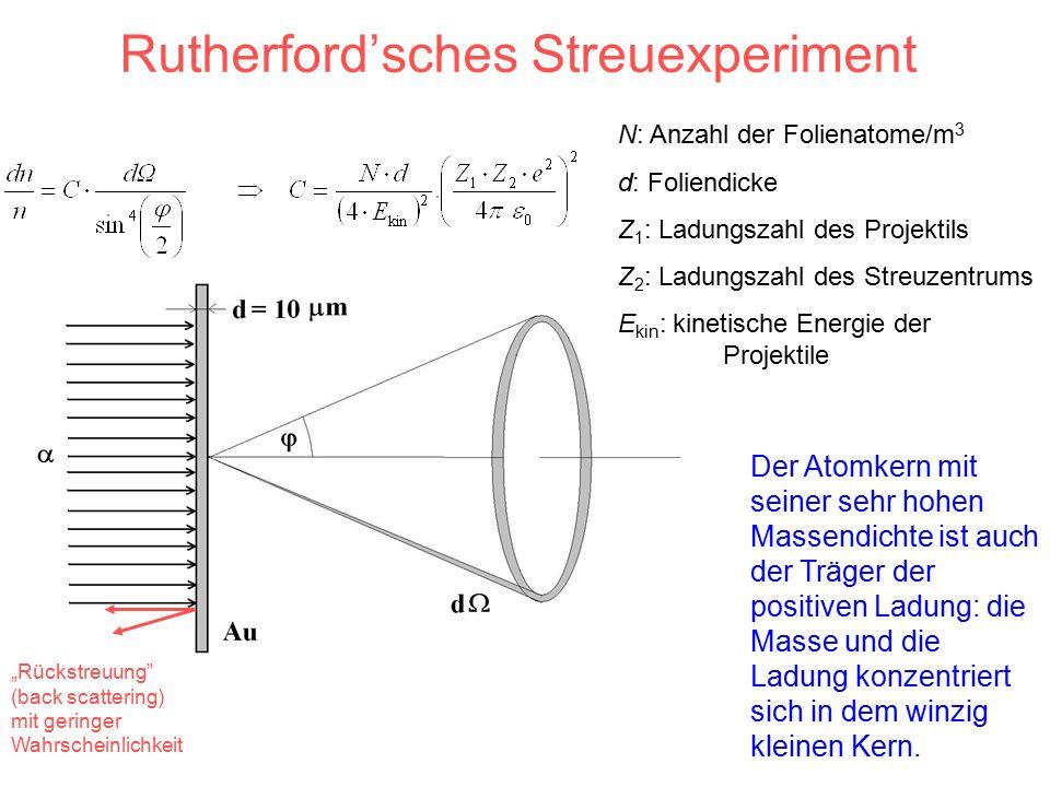 Rutherford'sches Streuexperiment N: Anzahl der Folienatome/m 3 d: Foliendicke Z 1 : Ladungszahl des Projektils Z 2 : Ladungszahl des Streuzentrums E kin : kinetische Energie der Projektile Der Atomkern mit seiner sehr hohen Massendichte ist auch der Träger der positiven Ladung: die Masse und die Ladung konzentriert sich in dem winzig kleinen Kern.