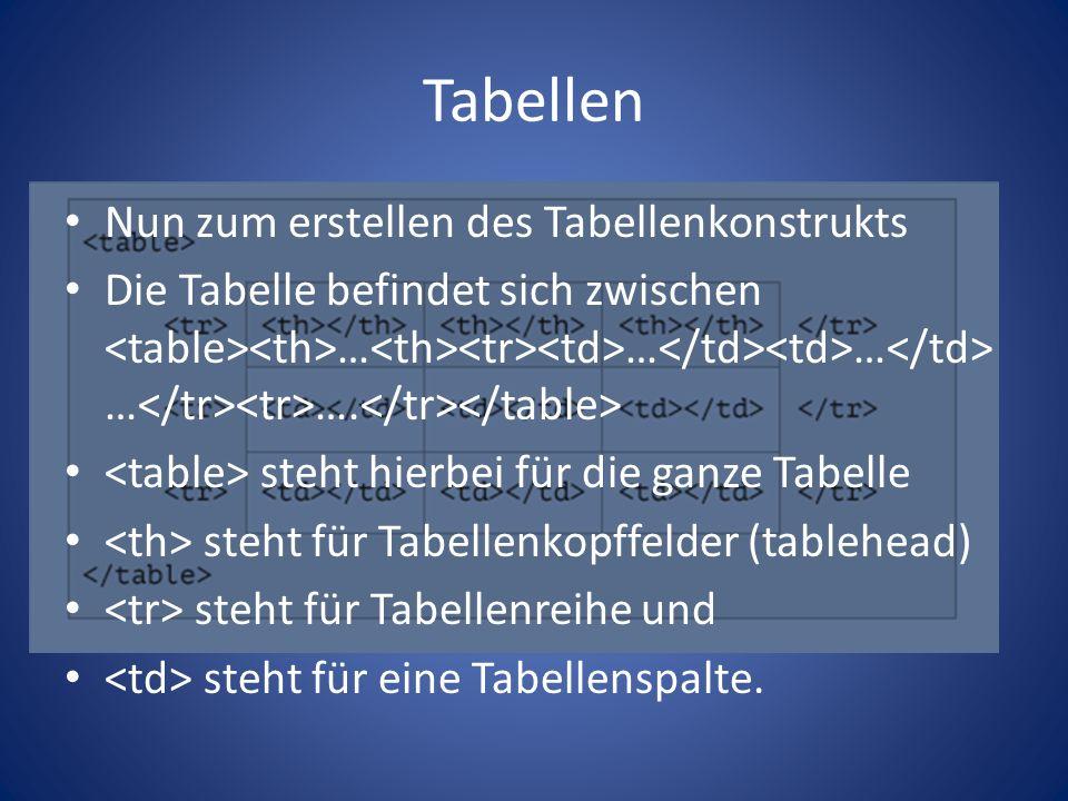 Tabellen Nun zum erstellen des Tabellenkonstrukts Die Tabelle befindet sich zwischen … … … … ….