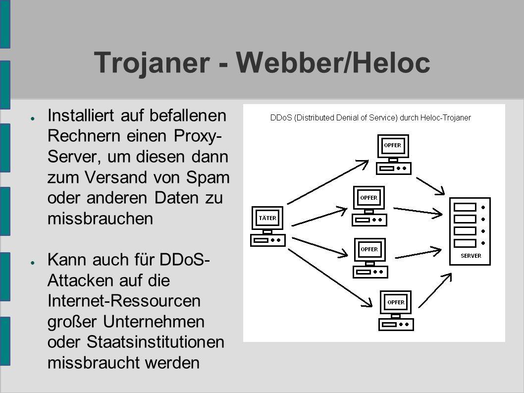 Trojaner - Webber/Heloc ● Installiert auf befallenen Rechnern einen Proxy- Server, um diesen dann zum Versand von Spam oder anderen Daten zu missbrauchen ● Kann auch für DDoS- Attacken auf die Internet-Ressourcen großer Unternehmen oder Staatsinstitutionen missbraucht werden
