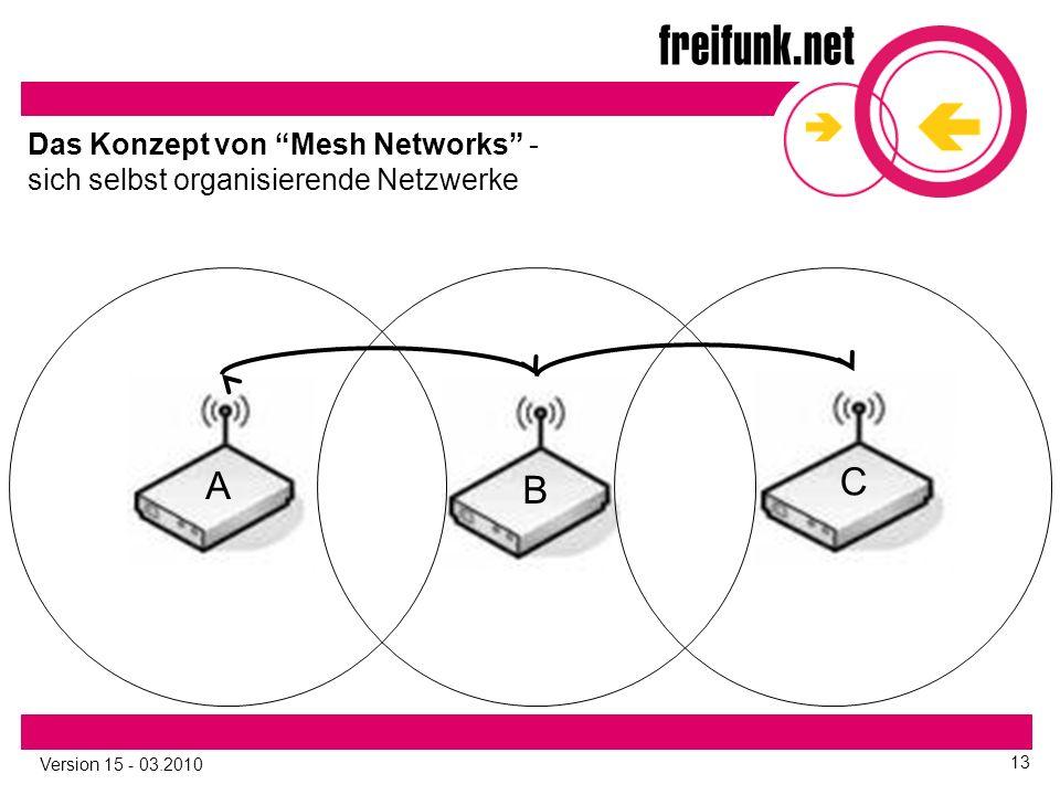 Version 15 - 03.2010 13 Das Konzept von Mesh Networks - sich selbst organisierende Netzwerke A B C