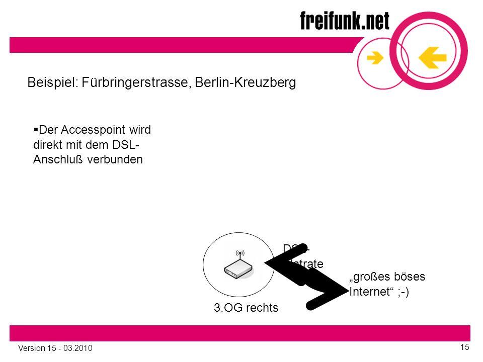 "Version 15 - 03.2010 15 Beispiel: Fürbringerstrasse, Berlin-Kreuzberg 3.OG rechts ""großes böses Internet ;-) DSL- Flatrate  Der Accesspoint wird direkt mit dem DSL- Anschluß verbunden"