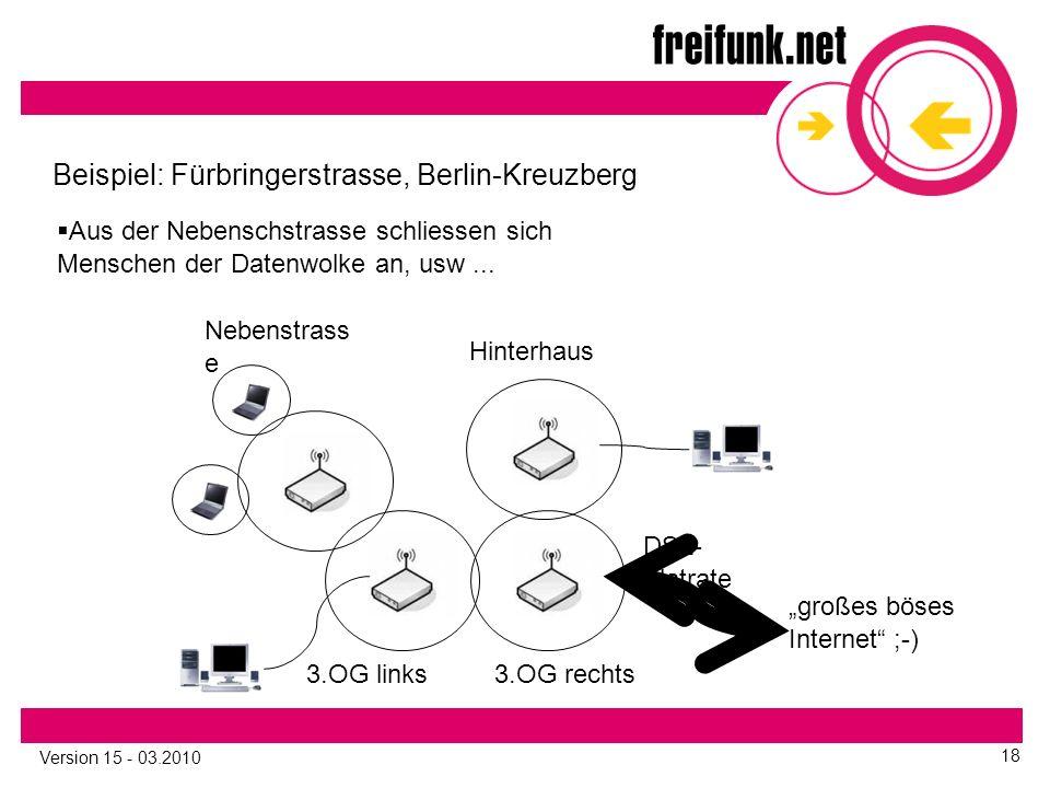 """Version 15 - 03.2010 18 3.OG links Beispiel: Fürbringerstrasse, Berlin-Kreuzberg 3.OG rechts """"großes böses Internet ;-) DSL- Flatrate Hinterhaus Nebenstrass e  Aus der Nebenschstrasse schliessen sich Menschen der Datenwolke an, usw..."""