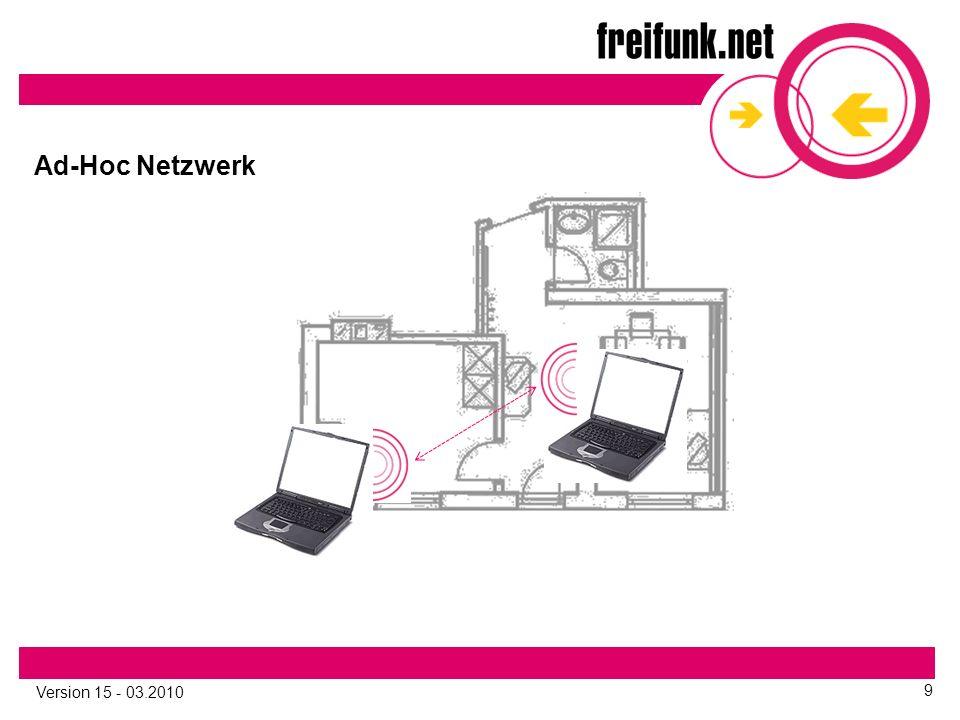 Version 15 - 03.2010 9 Ad-Hoc Netzwerk