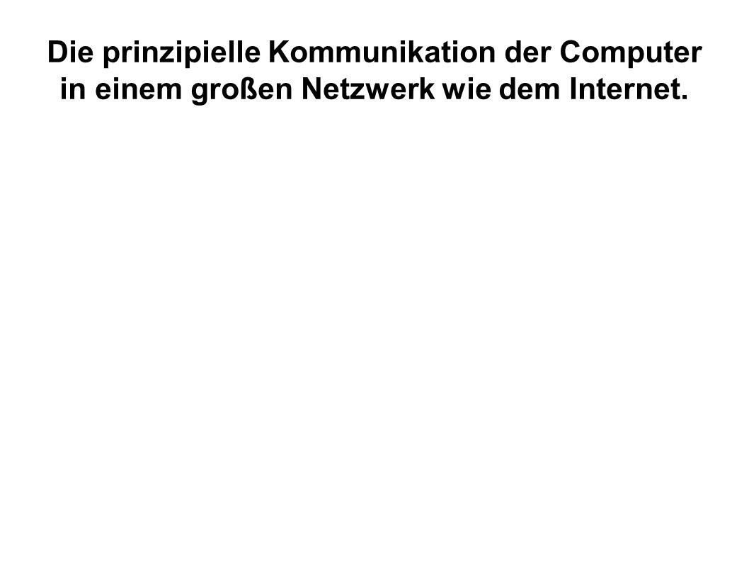 OSI-Layer 2: Datenverarbeitungsschicht für die Übertragung einer Nachricht OSI-Layer 5: Sitzungsschicht hält virtuelle Verbindungen zwischen zwei Computern aufrecht