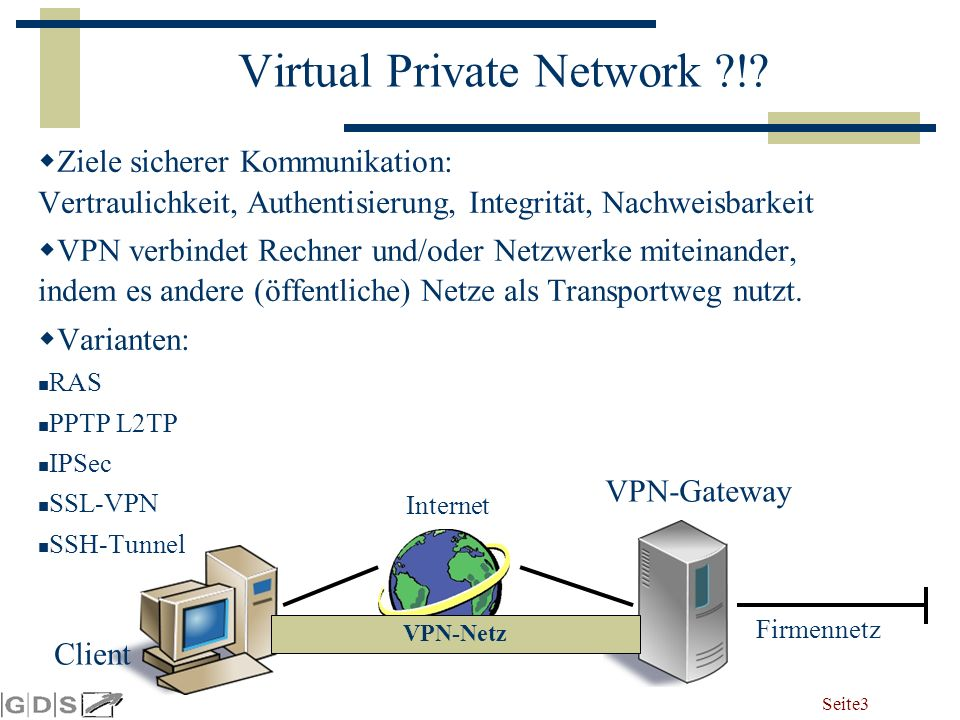 Seite 3 Virtual Private Network !.